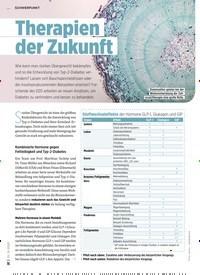 Titelbild der Ausgabe 12/2020 von Therapien der Zukunft. Zeitschriften als Abo oder epaper bei United Kiosk online kaufen.