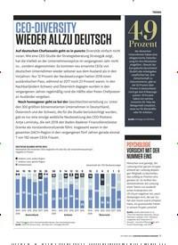 Titelbild der Ausgabe 10/2019 von CEO-DIVERSITY WIEDER ALLZU DEUTSCH. Zeitschriften als Abo oder epaper bei United Kiosk online kaufen.