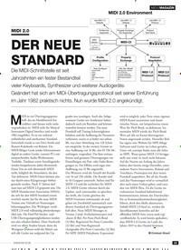 Titelbild der Ausgabe 5/2019 von MIDI 2.0: DER NEUE STANDARD. Zeitschriften als Abo oder epaper bei United Kiosk online kaufen.