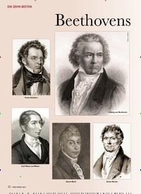 Titelbild der Ausgabe 2/2021 von Beethovens sinfonische Gesellschaft. Zeitschriften als Abo oder epaper bei United Kiosk online kaufen.