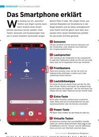 Titelbild der Ausgabe 2/2019 von Das Smartphone erklärt: Das Smartphone erklärt. Zeitschriften als Abo oder epaper bei United Kiosk online kaufen.