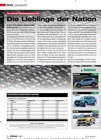 Titelbild der Ausgabe 1/2020 von Service Zulassungszahlen: Der deutsche Geländewagenmarkt 2019: Die Lieblinge der Nation. Zeitschriften als Abo oder epaper bei United Kiosk online kaufen.