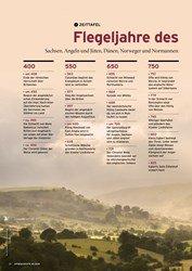 Titelbild der Ausgabe 10/2019 von ZEITTAFEL: Flegeljahre des englischen Volkes. Zeitschriften als Abo oder epaper bei United Kiosk online kaufen.