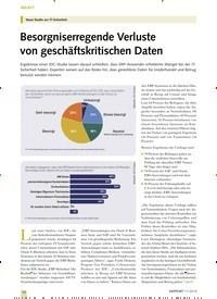 Titelbild der Ausgabe 11/2019 von Neue Studie zur IT-Sicherheit: Besorgniserregende Verluste von geschäftskritischen Daten. Zeitschriften als Abo oder epaper bei United Kiosk online kaufen.