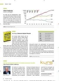 Titelbild der Ausgabe 8/2020 von INSIGHTS – NEWS: Aktien langfristig nicht zu schlagen. Zeitschriften als Abo oder epaper bei United Kiosk online kaufen.