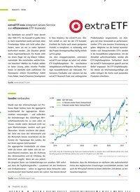 Titelbild der Ausgabe 6/2021 von INSIGHTS - NEWS: extraETF.com integriert neuen Service zur effizienteren ETF-Auswahl. Zeitschriften als Abo oder epaper bei United Kiosk online kaufen.