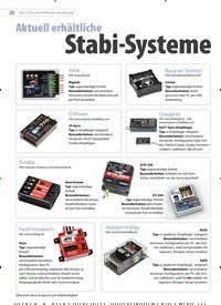 Titelbild der Ausgabe 21/2020 von FMT-EXTRA: Aktuell erhältliche Stabi-Systeme. Zeitschriften als Abo oder epaper bei United Kiosk online kaufen.
