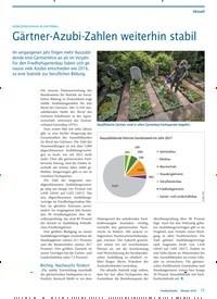 Titelbild der Ausgabe 10/2018 von AUSBILDUNGSZAHLEN IM GARTENBAU: Gärtner-Azubi-Zahlen weiterhin stabil. Zeitschriften als Abo oder epaper bei United Kiosk online kaufen.
