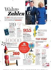 Titelbild der Ausgabe 7/2019 von Wahre Zahlen. Zeitschriften als Abo oder epaper bei United Kiosk online kaufen.