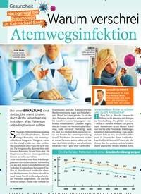 Titelbild der Ausgabe 6/2019 von Gesundheit: Warum verschrei ben Ärzte bei Atemwegsinfektion Antibiotika?. Zeitschriften als Abo oder epaper bei United Kiosk online kaufen.