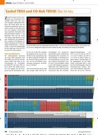 Titelbild der Ausgabe 2/2020 von Ryzen TR 3000 vs. Core i9-10000: Sockel TRX4 und I/O-Hub TRX40: Das ist neu.. Zeitschriften als Abo oder epaper bei United Kiosk online kaufen.