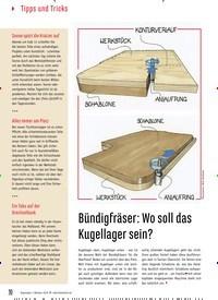 Titelbild der Ausgabe 81/2019 von Bündigfräser: Wo soll das Kugellager sein?. Zeitschriften als Abo oder epaper bei United Kiosk online kaufen.