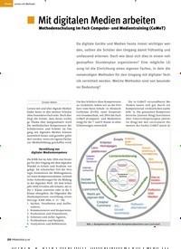 Titelbild der Ausgabe 9/2018 von Mit digitalen Medien arbeiten: Methodenschulung im Fach Computer- und Medientraining (CoMeT). Zeitschriften als Abo oder epaper bei United Kiosk online kaufen.