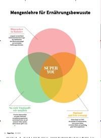 Titelbild der Ausgabe 3/2020 von Mengenlehre für Ernährungsbewusste: Eat me. Zeitschriften als Abo oder epaper bei United Kiosk online kaufen.