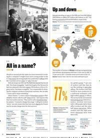 Titelbild der Ausgabe 3/2019 von U.S.: All in a name?. Zeitschriften als Abo oder epaper bei United Kiosk online kaufen.